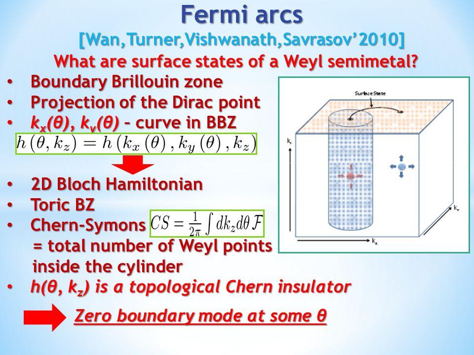 Fermi arcs [Wan,Turner,Vishwanath,Savrasov'2010]